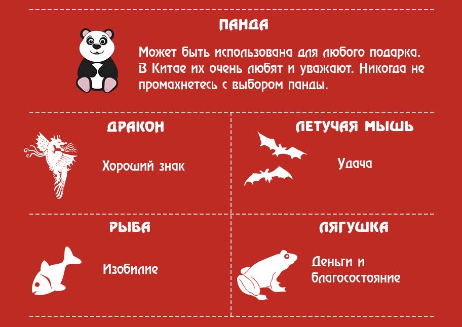 Символы животных для подарка китайцам