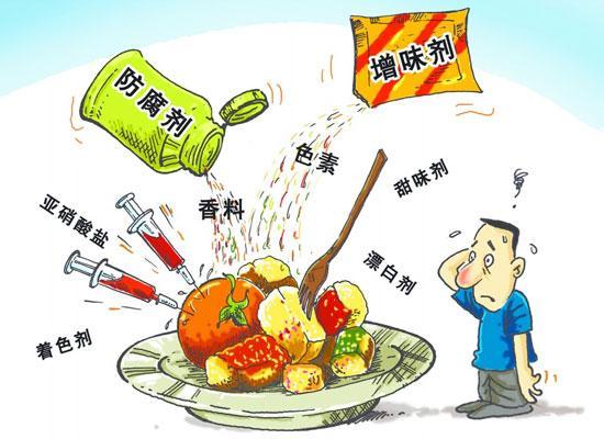 Добавки в еду в Китае