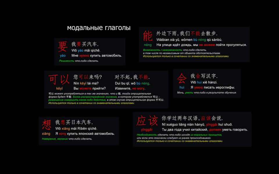 Таблица модальных глаголов китайского языка. Источник: snark.vl.ru