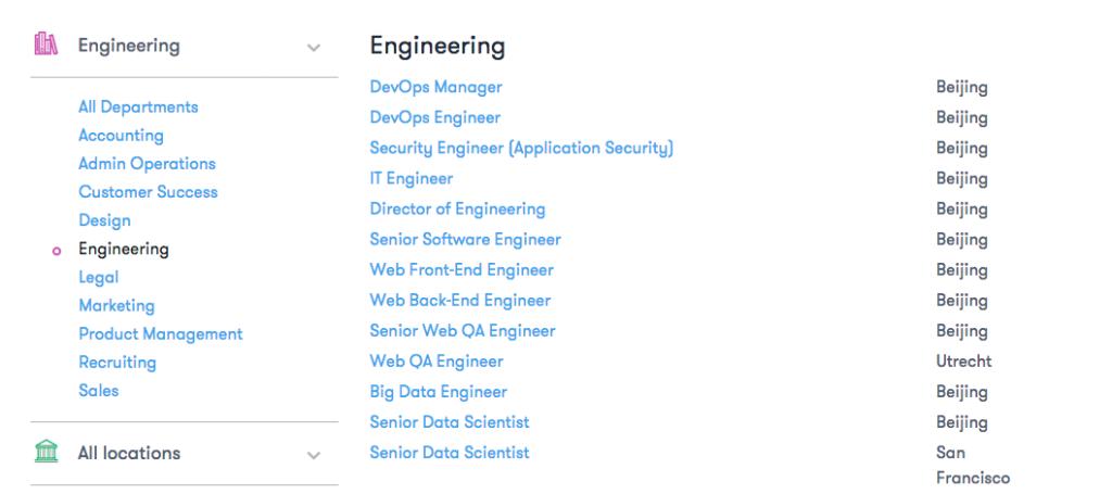 Свежие вакансии. Скриншот с сайта компании. Источник: www.appannie.com