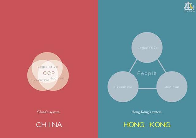 Как выглядит система в Китае и Гонконге. Источник: shanghaiist.com
