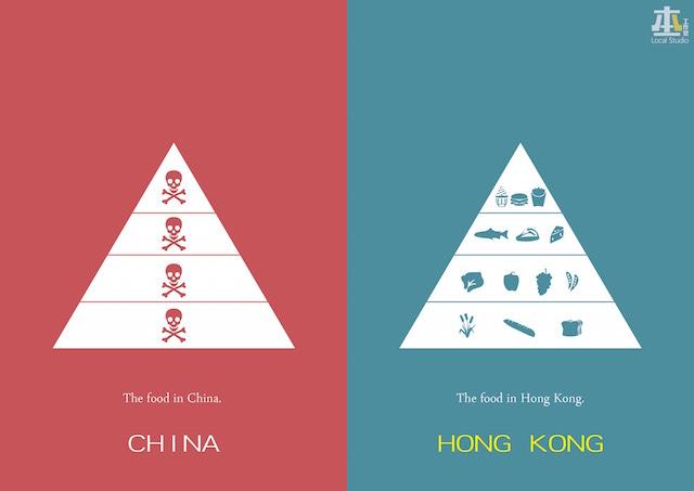 Еда в Китае и в Гонконге. Источник: shanghaiist.com