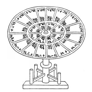 Вентиляторы тоже придумали китайцы. Источник: wikipedia.org