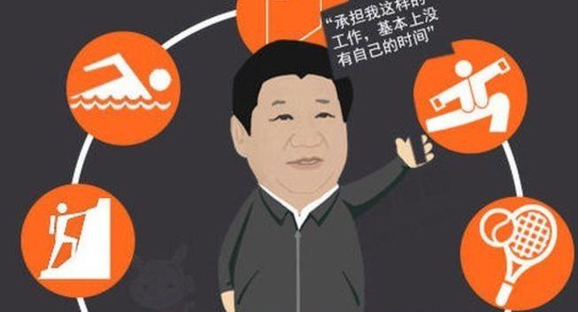 Карикатура о занятости председателя Си. Источник: www.shanghaidaily.com