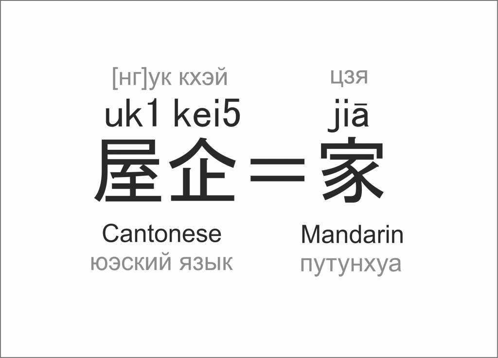 Кантонский. Источник: commons.wikimedia.org