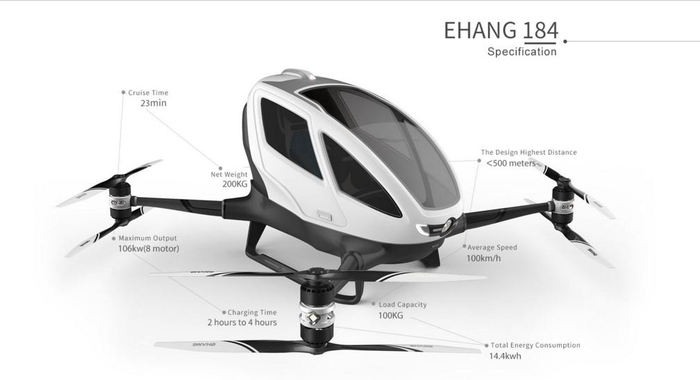 Технические характеристики аппарата Ehang 184 . Фото: ehang.com