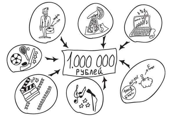 million-za-mesyac